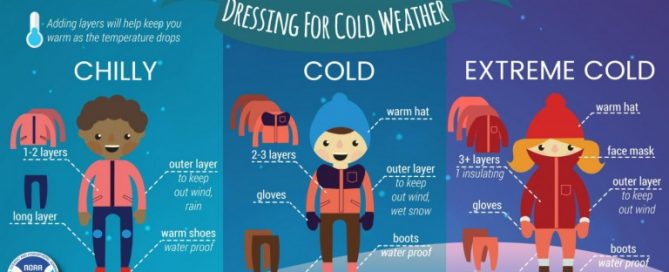 6 Winter Adventures Dressing for Cold Weather
